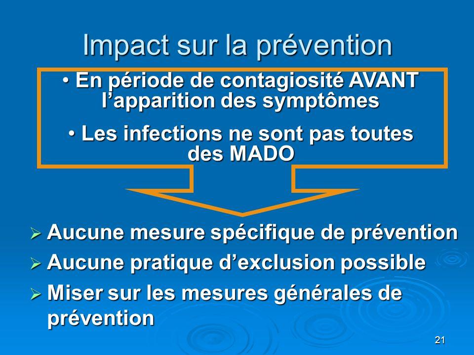 21 Impact sur la prévention Aucune mesure spécifique de prévention Aucune mesure spécifique de prévention Aucune pratique dexclusion possible Aucune p