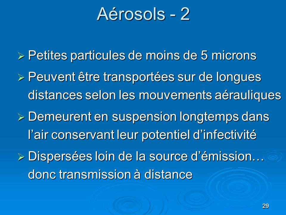 29 Aérosols - 2 Petites particules de moins de 5 microns Petites particules de moins de 5 microns Peuvent être transportées sur de longues distances s