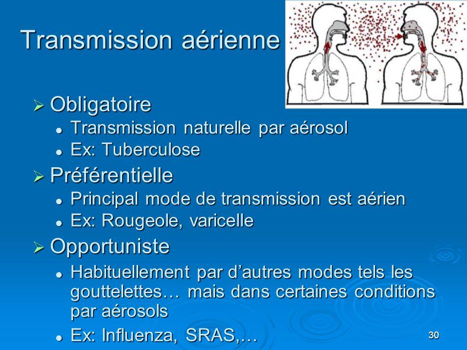 30 Transmission aérienne Obligatoire Obligatoire Transmission naturelle par aérosol Transmission naturelle par aérosol Ex: Tuberculose Ex: Tuberculose