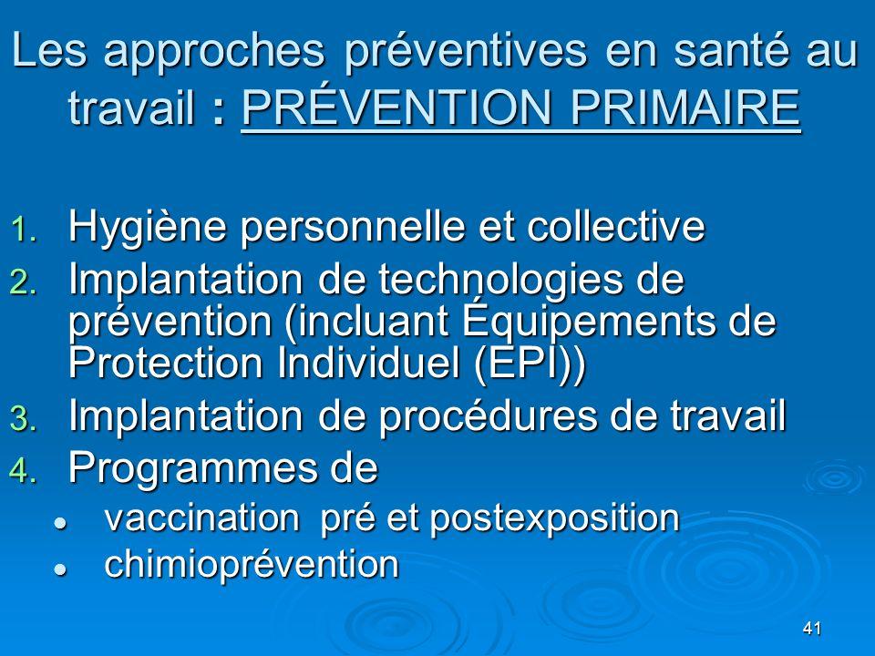 41 Les approches préventives en santé au travail : PRÉVENTION PRIMAIRE 1. Hygiène personnelle et collective 2. Implantation de technologies de prévent