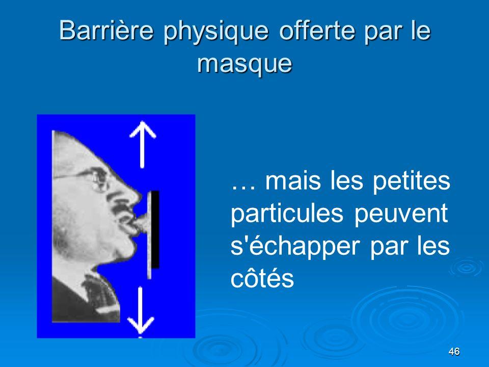 46 Barrière physique offerte par le masque … mais les petites particules peuvent s'échapper par les côtés