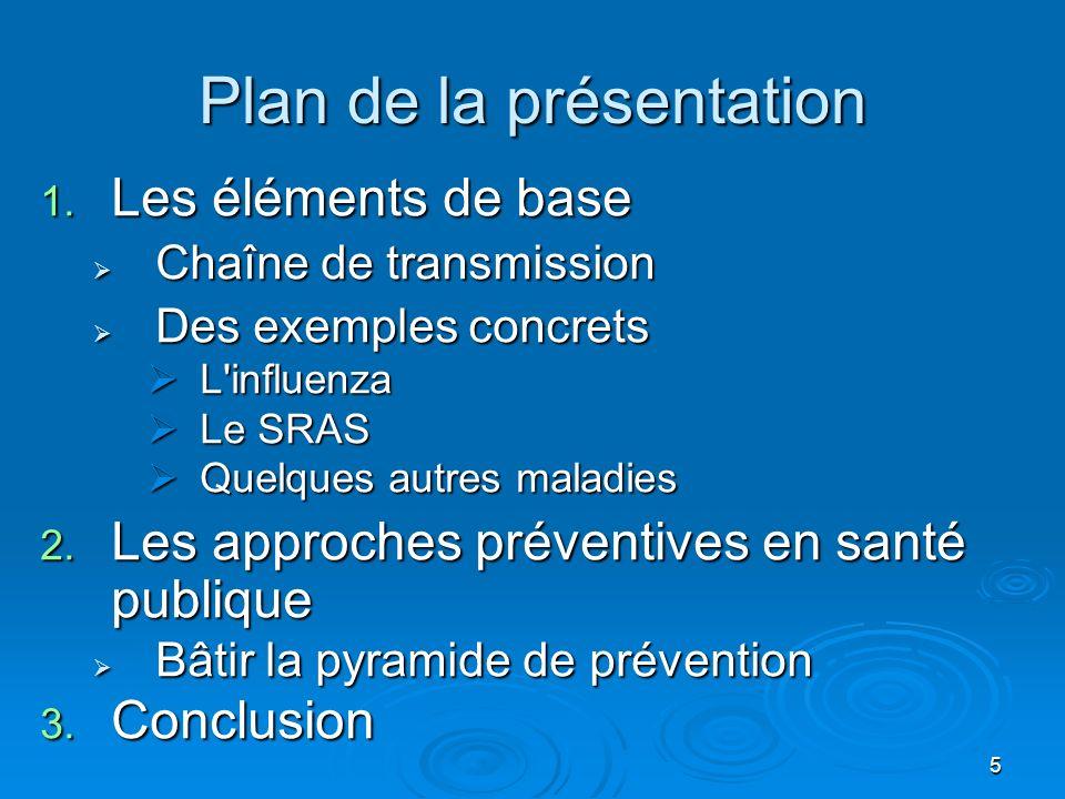 5 Plan de la présentation 1. Les éléments de base Chaîne de transmission Chaîne de transmission Des exemples concrets Des exemples concrets L'influenz