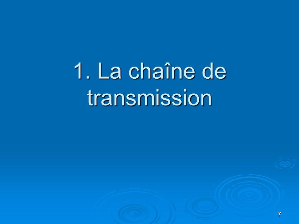 7 1. La chaîne de transmission