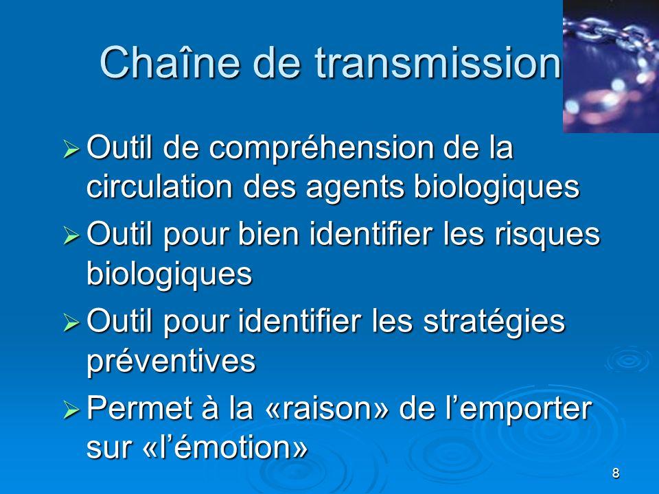 9 Il existe plusieurs chaînes de transmission