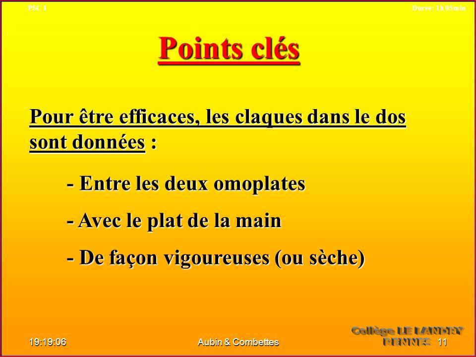 Points clés Pour être efficaces, les claques dans le dos sont données : - Entre les deux omoplates - Avec le plat de la main - De façon vigoureuses (o