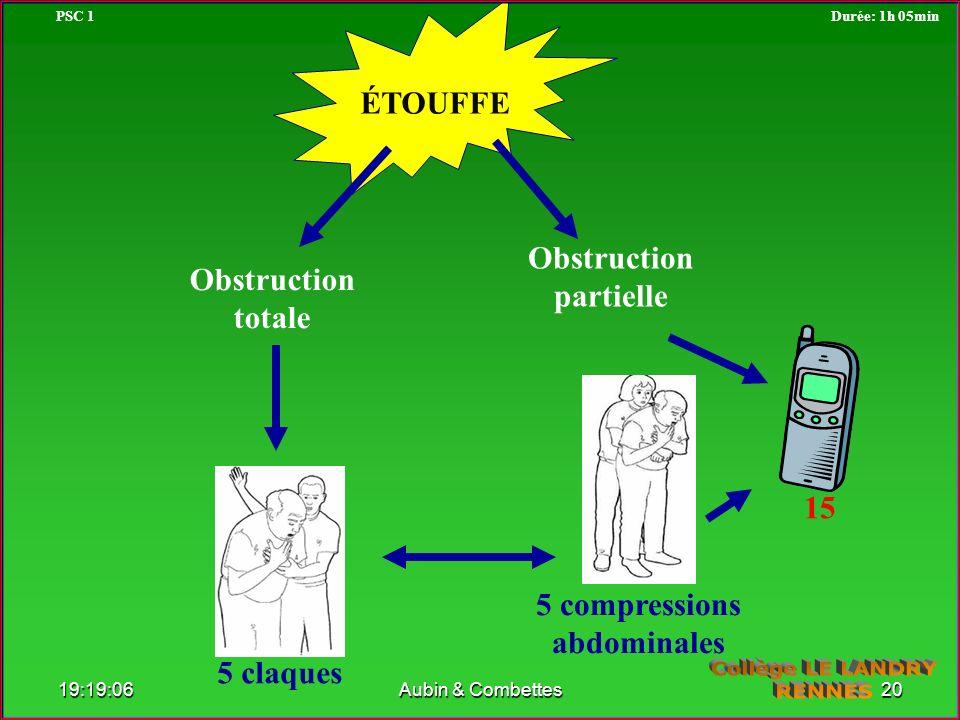 ÉTOUFFE 5 claques 5 compressions abdominales 15 Obstruction partielle Obstruction totale 19:21:0520Aubin & Combettes PSC 1Durée: 1h 05min