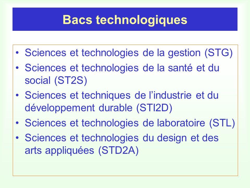 Bacs technologiques Sciences et technologies de la gestion (STG) Sciences et technologies de la santé et du social (ST2S) Sciences et techniques de lindustrie et du développement durable (STI2D) Sciences et technologies de laboratoire (STL) Sciences et technologies du design et des arts appliquées (STD2A)