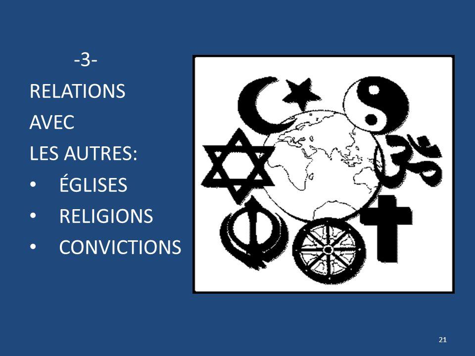 -3- RELATIONS AVEC LES AUTRES: ÉGLISES RELIGIONS CONVICTIONS 21