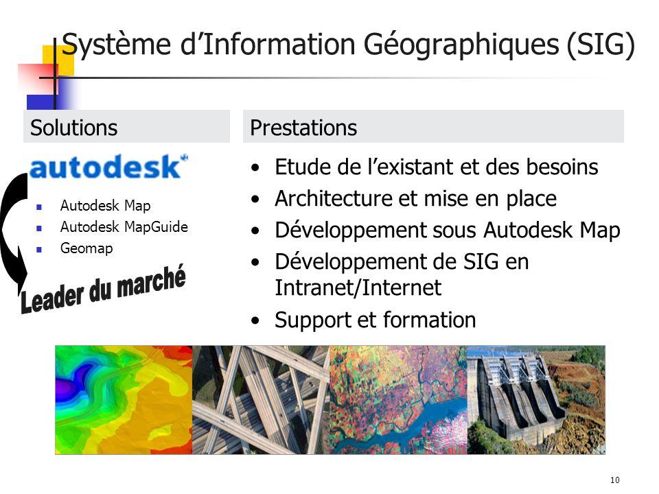 10 Système dInformation Géographiques (SIG) Autodesk Map Autodesk MapGuide Geomap Etude de lexistant et des besoins Architecture et mise en place Développement sous Autodesk Map Développement de SIG en Intranet/Internet Support et formation SolutionsPrestations