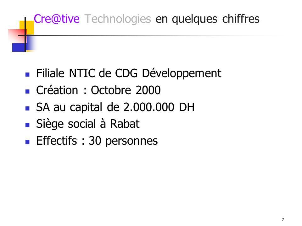 7 Cre@tive Technologies en quelques chiffres Filiale NTIC de CDG Développement Création : Octobre 2000 SA au capital de 2.000.000 DH Siège social à Rabat Effectifs : 30 personnes