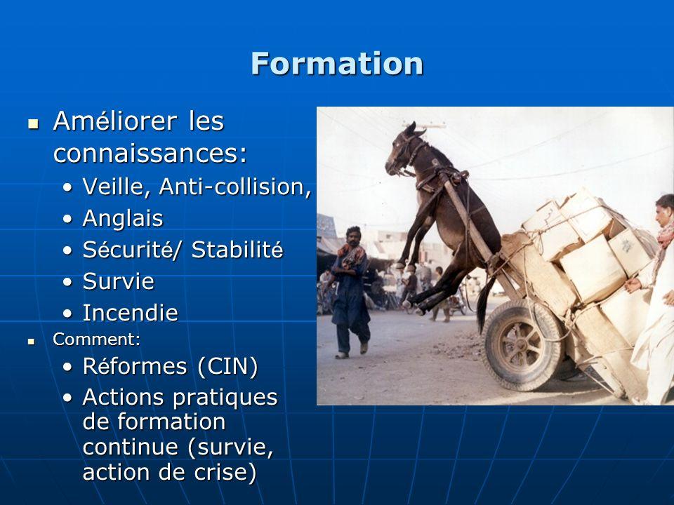 Formation Am é liorer les connaissances: Am é liorer les connaissances: Veille, Anti-collision,Veille, Anti-collision, AnglaisAnglais S é curit é / St