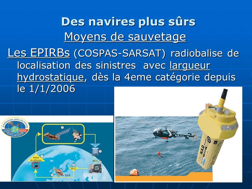 Des navires plus sûrs Moyens de sauvetage Les EPIRBs (COSPAS-SARSAT) radiobalise de localisation des sinistres avec largueur hydrostatique, dès la 4em