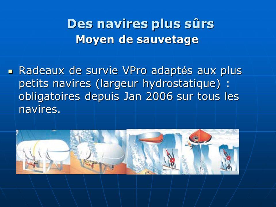 Des navires plus sûrs Moyen de sauvetage Radeaux de survie VPro adapt é s aux plus petits navires (largeur hydrostatique) : obligatoires depuis Jan 20