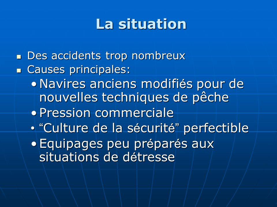 La situation Des accidents trop nombreux Des accidents trop nombreux Causes principales: Causes principales: Navires anciens modifi é s pour de nouvel