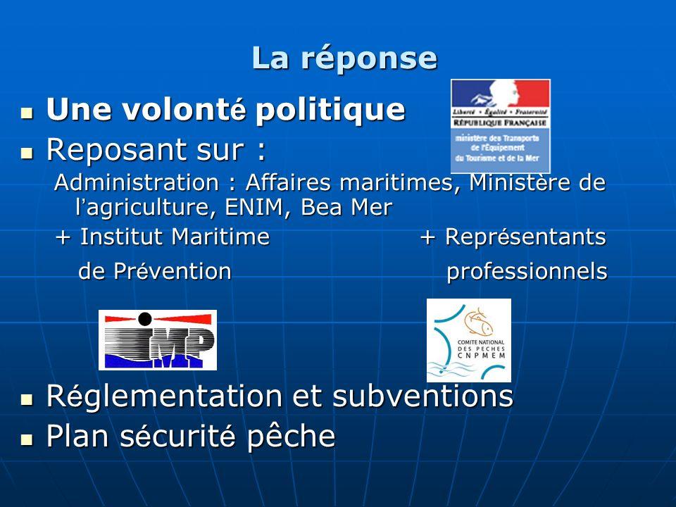 Des navires plus sûrs Moyens de sauvetage Les EPIRBs (COSPAS-SARSAT) radiobalise de localisation des sinistres avec largueur hydrostatique, dès la 4eme catégorie depuis le 1/1/2006