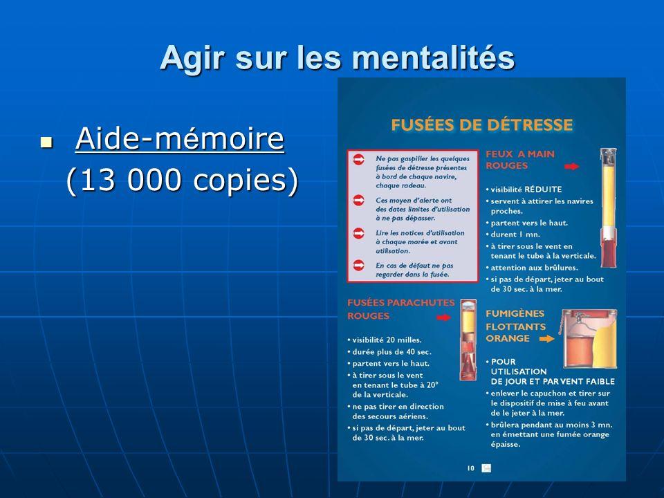 Agir sur les mentalités Aide-m é moire Aide-m é moire (13 000 copies)