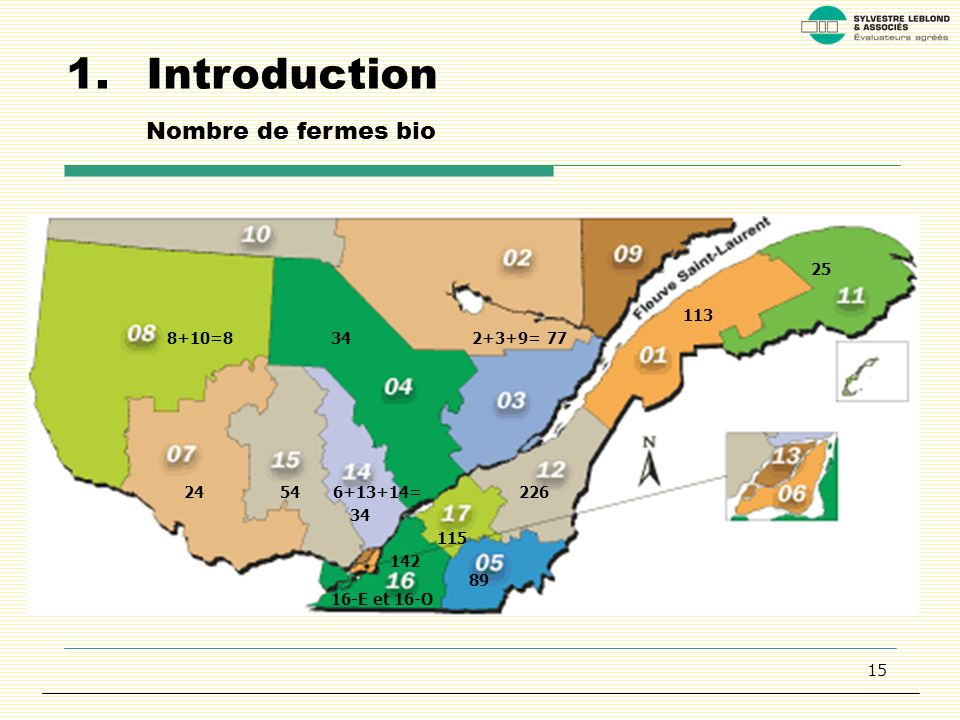 15 1.Introduction Nombre de fermes bio 25 113 8+10=8 342+3+9= 77 2454 6+13+14= 226 34 115 142 89 16-E et 16-O