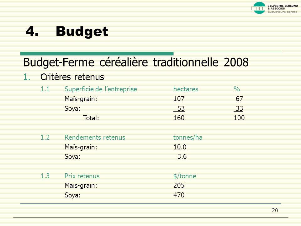 20 4.Budget Budget-Ferme céréalière traditionnelle 2008 1.Critères retenus 1.1Superficie de lentreprisehectares% Maïs-grain:107 67 Soya: 53 33 Total:160100 1.2Rendements retenustonnes/ha Maïs-grain:10.0 Soya: 3.6 1.3Prix retenus$/tonne Maïs-grain:205 Soya:470