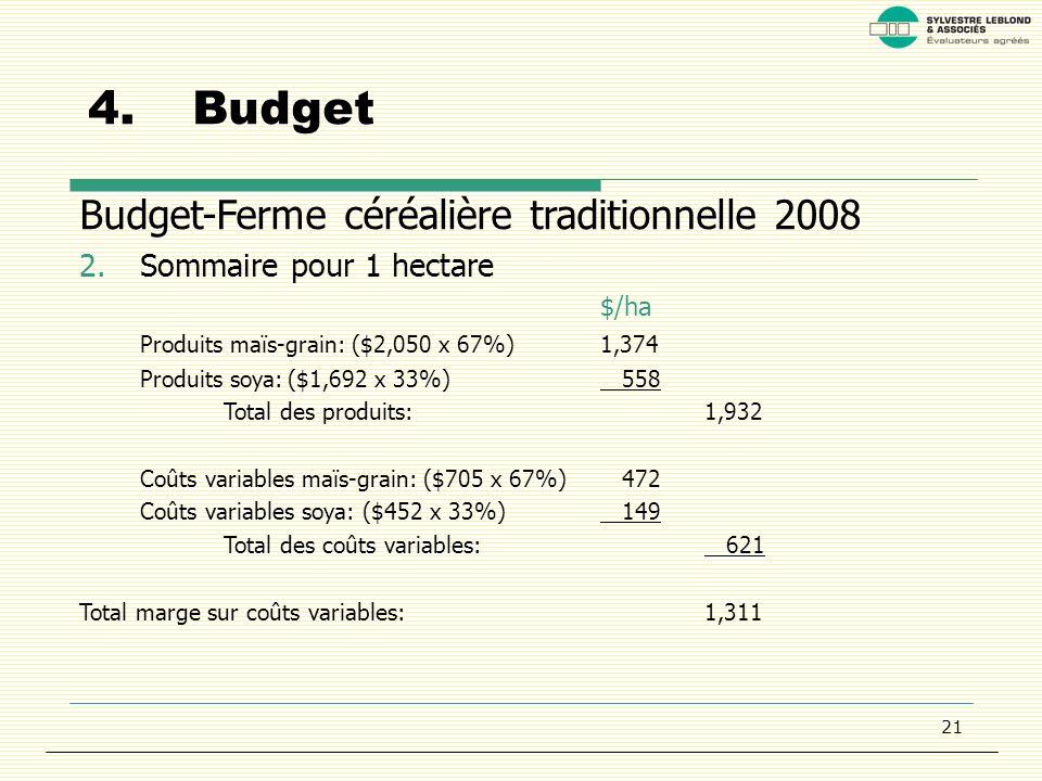 21 4.Budget Budget-Ferme céréalière traditionnelle 2008 2.Sommaire pour 1 hectare $/ha Produits maïs-grain: ($2,050 x 67%)1,374 Produits soya:($1,692 x 33%) 558 Total des produits:1,932 Coûts variables maïs-grain: ($705 x 67%) 472 Coûts variables soya: ($452 x 33%) 149 Total des coûts variables: 621 Total marge sur coûts variables:1,311