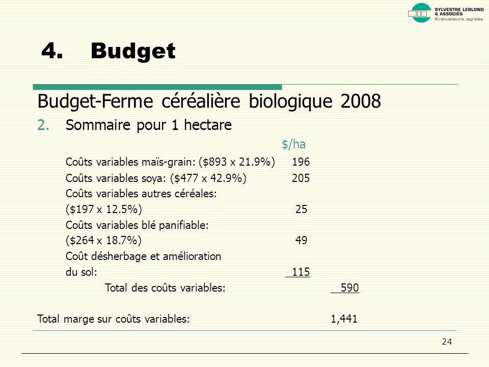 24 4.Budget Budget-Ferme céréalière biologique 2008 2.Sommaire pour 1 hectare $/ha Coûts variables maïs-grain: ($893 x 21.9%) 196 Coûts variables soya: ($477 x 42.9%) 205 Coûts variables autres céréales: ($197 x 12.5%) 25 Coûts variables blé panifiable: ($264 x 18.7%) 49 Coût désherbage et amélioration du sol: 115 Total des coûts variables: 590 Total marge sur coûts variables:1,441