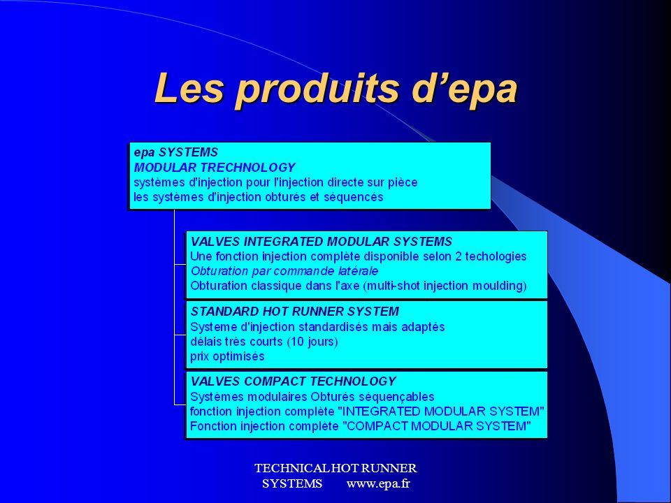 TECHNICAL HOT RUNNER SYSTEMS www.epa.fr Les technologies depa Linjection-compression Lobturation fibres longues (continues) Nos spécialités