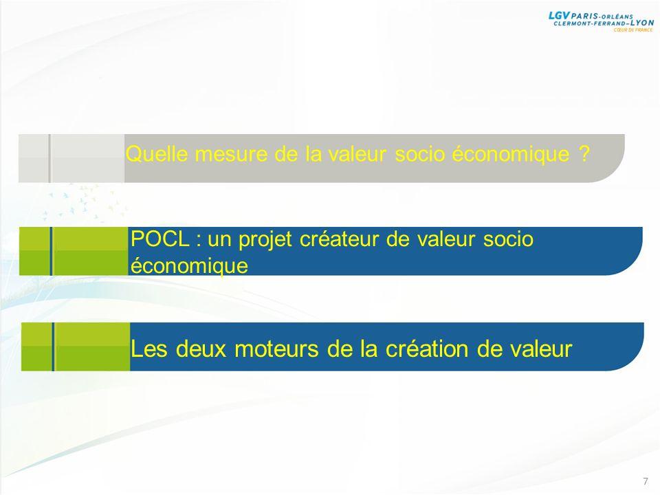 Un projet créateur de valeur socio économique 8