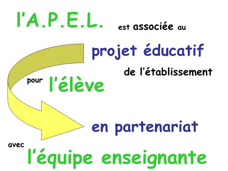 lA.P.E.L. projet éducatif de létablissement lélève en partenariat léquipe enseignante est associée au pour avec