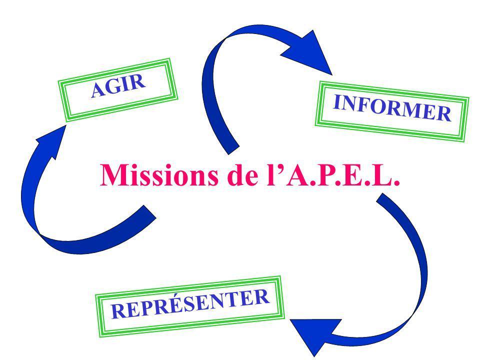 AGIR Missions de lA.P.E.L. INFORMER REPRÉSENTER