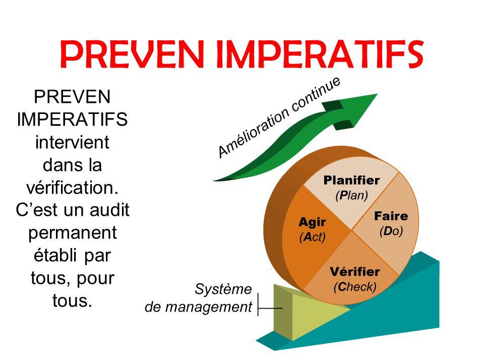11 PREVEN IMPERATIFS PREVEN IMPERATIFS intervient dans la vérification. Cest un audit permanent établi par tous, pour tous.