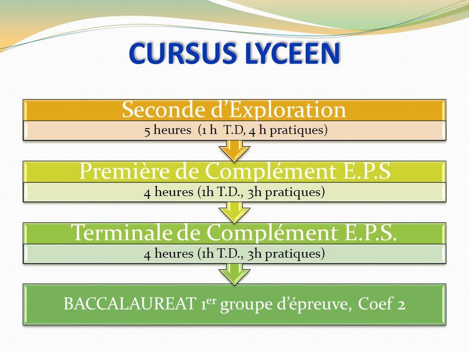 CURSUS LYCEEN BACCALAUREAT 1 er groupe dépreuve, Coef 2 Terminale de Complément E.P.S.