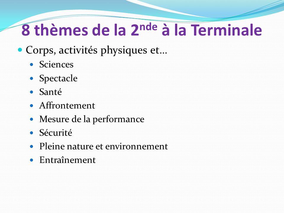 8 thèmes de la 2 nde à la Terminale Corps, activités physiques et… Sciences Spectacle Santé Affrontement Mesure de la performance Sécurité Pleine nature et environnement Entraînement