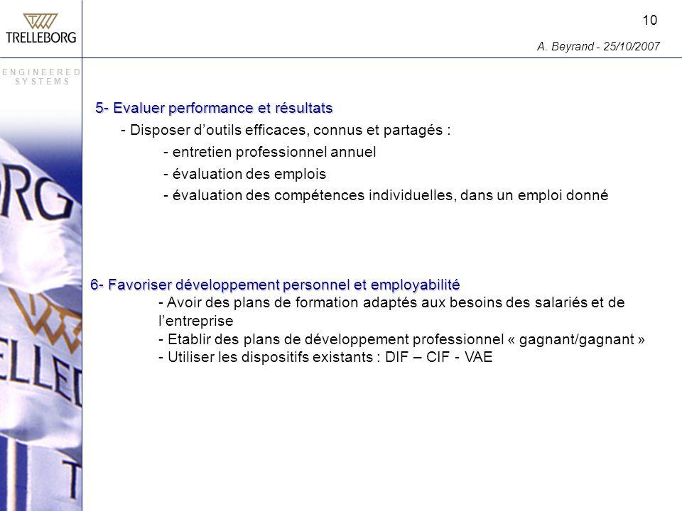 E N G I N E E R E D S Y S T E M S 5- Evaluer performance et résultats - Disposer doutils efficaces, connus et partagés : - entretien professionnel annuel - évaluation des emplois - évaluation des compétences individuelles, dans un emploi donné A.