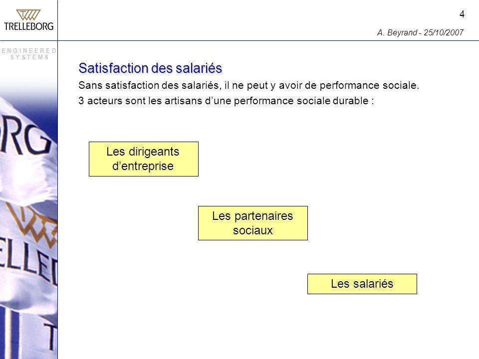 E N G I N E E R E D S Y S T E M S Satisfaction des salariés Sans satisfaction des salariés, il ne peut y avoir de performance sociale.
