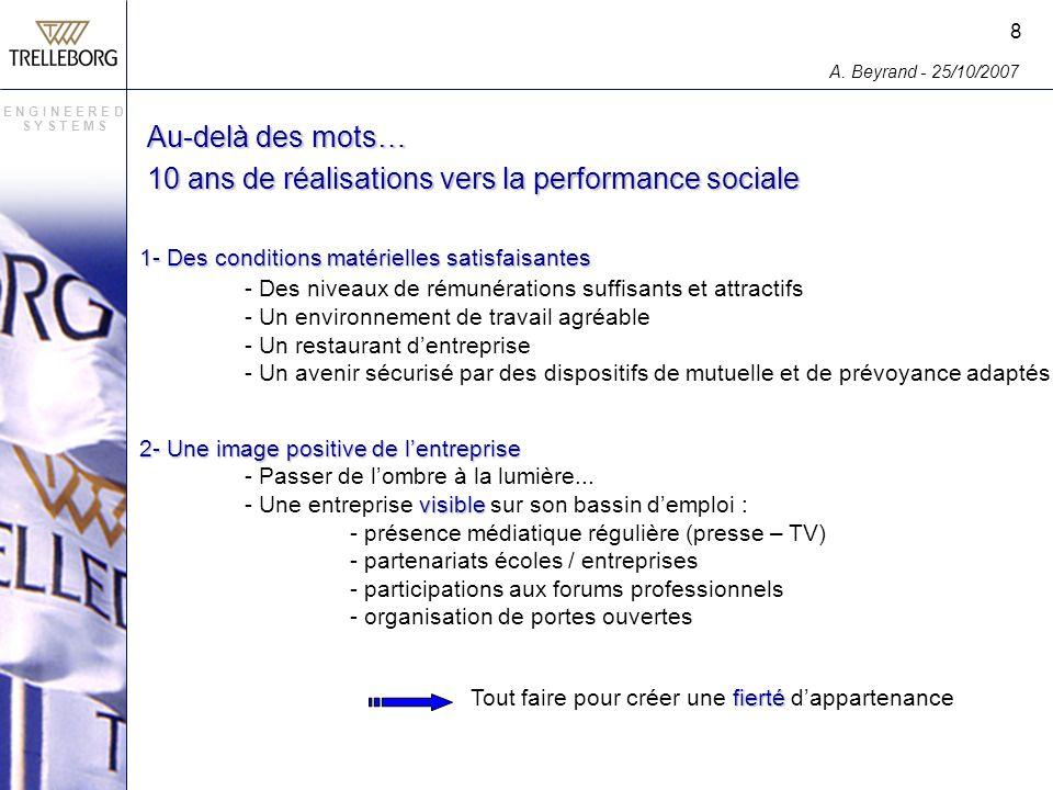 E N G I N E E R E D S Y S T E M S Au-delà des mots… 10 ans de réalisations vers la performance sociale A.