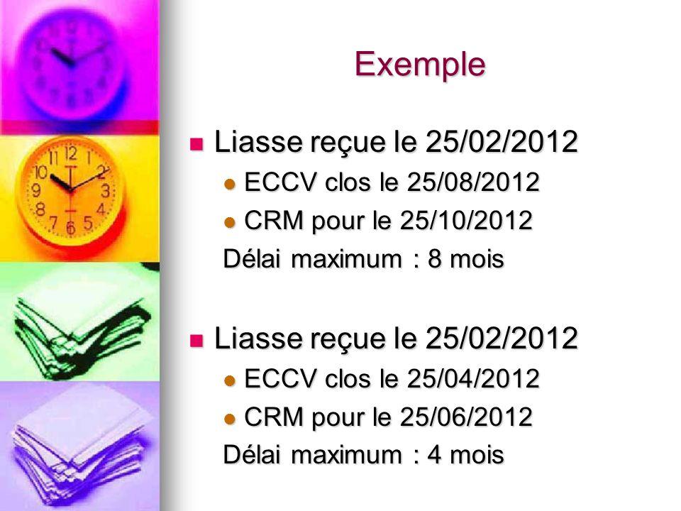 Exemple Liasse reçue le 25/02/2012 Liasse reçue le 25/02/2012 ECCV clos le 25/08/2012 ECCV clos le 25/08/2012 CRM pour le 25/10/2012 CRM pour le 25/10/2012 Délai maximum : 8 mois Liasse reçue le 25/02/2012 Liasse reçue le 25/02/2012 ECCV clos le 25/04/2012 ECCV clos le 25/04/2012 CRM pour le 25/06/2012 CRM pour le 25/06/2012 Délai maximum : 4 mois