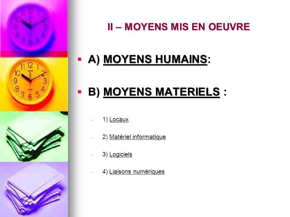 A) MOYENS HUMAINS: A) MOYENS HUMAINS: B) MOYENS MATERIELS : B) MOYENS MATERIELS : - 1) Locaux - 2) Matériel informatique - 3) Logiciels - 4) Liaisons numériques II – MOYENS MIS EN OEUVRE