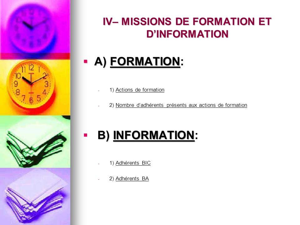 A) FORMATION: A) FORMATION: - 1) Actions de formation - 2) Nombre dadhérents présents aux actions de formation B) INFORMATION: B) INFORMATION: - 1) Adhérents BIC - 2) Adhérents BA IV– MISSIONS DE FORMATION ET DINFORMATION
