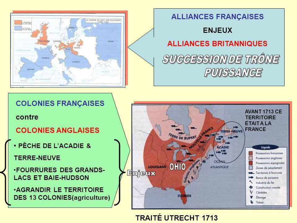 ALLIANCES FRANÇAISES ENJEUX ALLIANCES BRITANNIQUES COLONIES FRANÇAISES contre COLONIES ANGLAISES PÊCHE DE LACADIE & TERRE-NEUVE FOURRURES DES GRANDS-