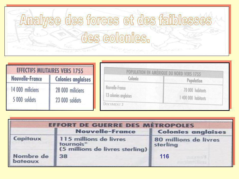 NOUVELLE-FRANCE13 COLONIES ÉCONOMIE PEU DIVERSIFIÉE.