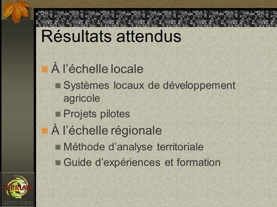 Résultats attendus À léchelle locale Systèmes locaux de développement agricole Projets pilotes À léchelle régionale Méthode danalyse territoriale Guide dexpériences et formation