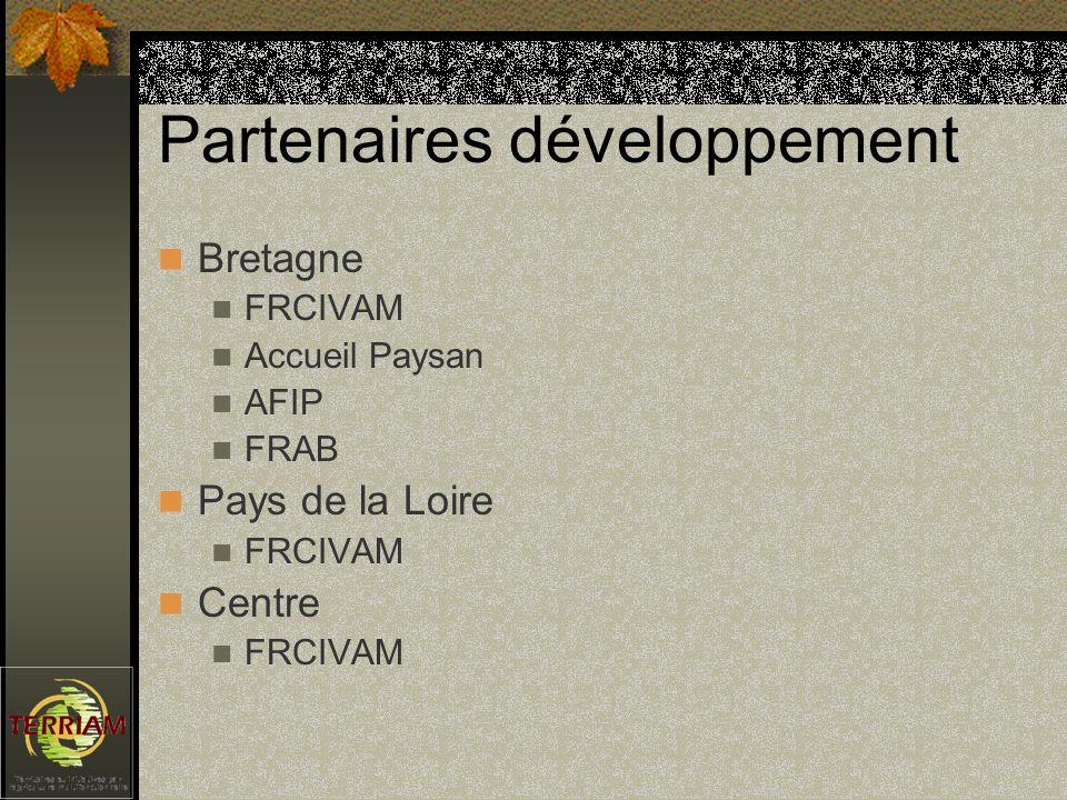 Partenaires développement Bretagne FRCIVAM Accueil Paysan AFIP FRAB Pays de la Loire FRCIVAM Centre FRCIVAM