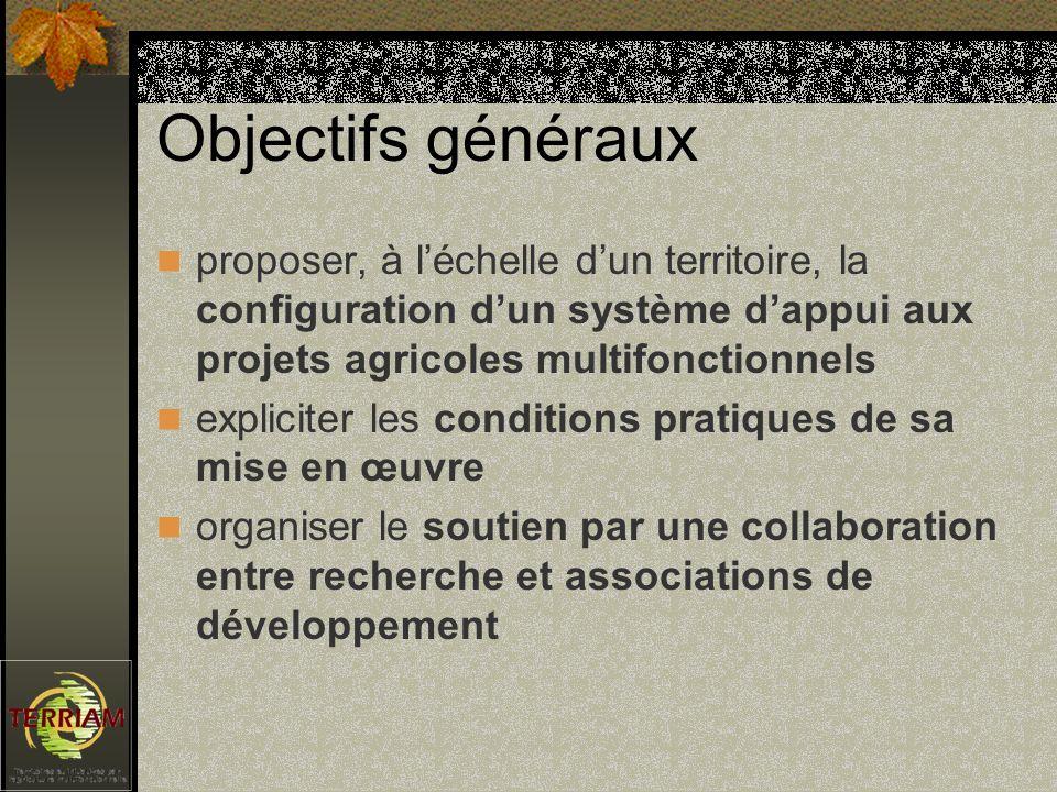 Objectifs généraux proposer, à léchelle dun territoire, la configuration dun système dappui aux projets agricoles multifonctionnels expliciter les conditions pratiques de sa mise en œuvre organiser le soutien par une collaboration entre recherche et associations de développement