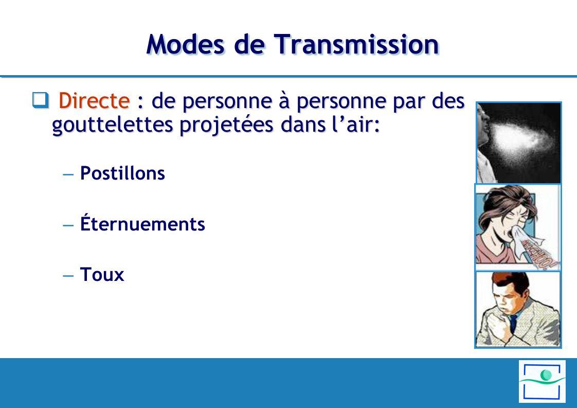 Modes de Transmission Modes de Transmission Directe : de personne à personne par des gouttelettes projetées dans lair: Directe : de personne à personne par des gouttelettes projetées dans lair: – Postillons – Éternuements – Toux