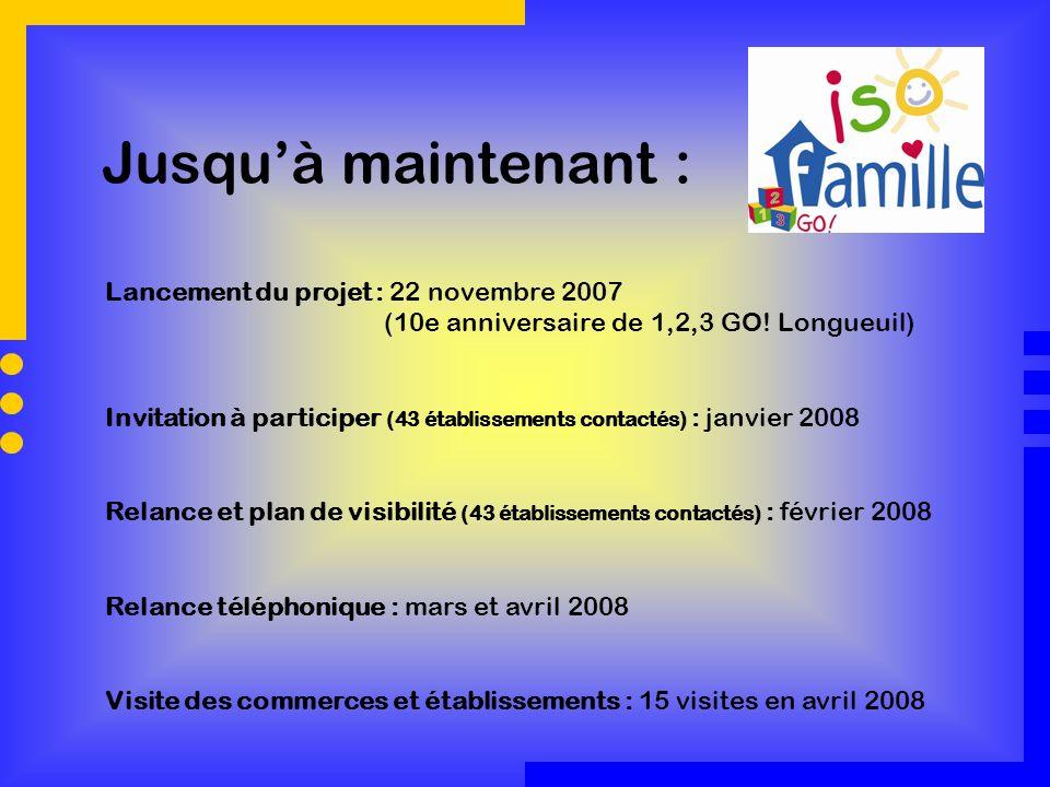 Lancement du projet : 22 novembre 2007 (10e anniversaire de 1,2,3 GO! Longueuil) Invitation à participer (43 établissements contactés) : janvier 2008
