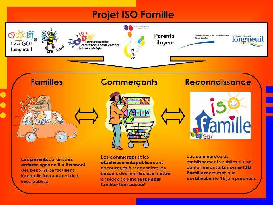 Projet ISO Famille Les parents qui ont des enfants âgés de 0 à 5 ans ont des besoins particuliers lorsquils fréquentent des lieux publics. FamillesCom