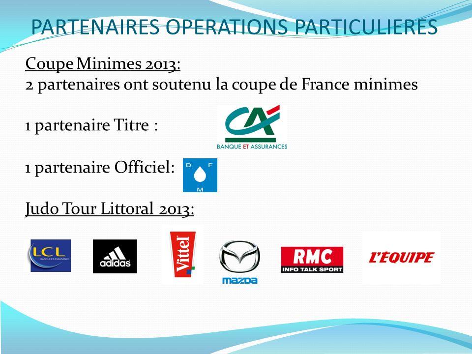 Coupe Minimes 2013: 2 partenaires ont soutenu la coupe de France minimes 1 partenaire Titre : 1 partenaire Officiel: Judo Tour Littoral 2013: PARTENAI