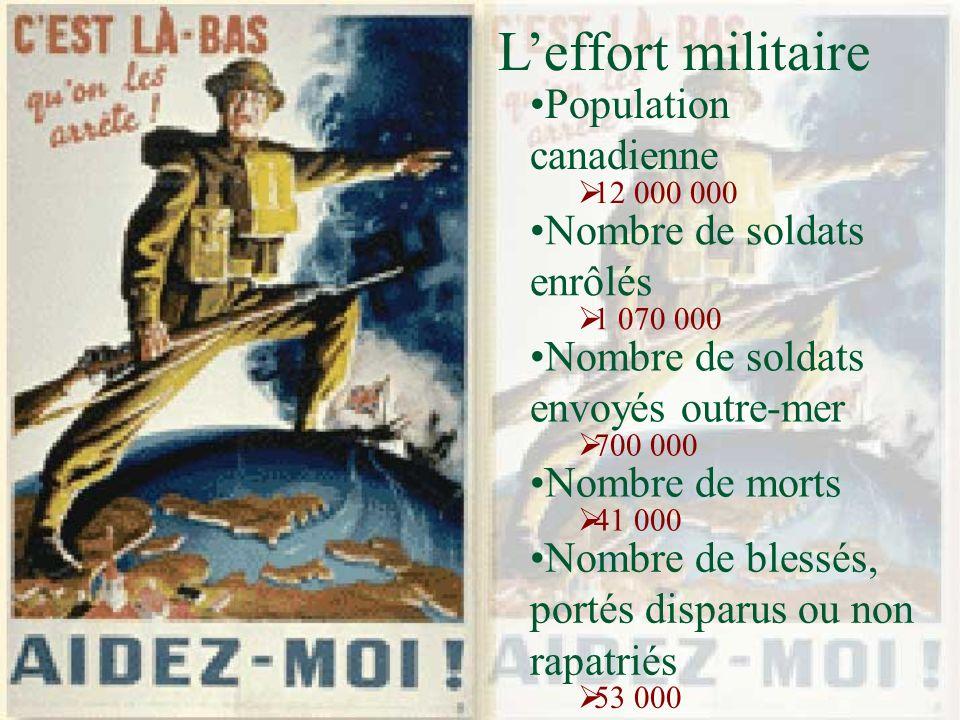 Leffort militaire Population canadienne 12 000 000 Nombre de soldats enrôlés 1 070 000 Nombre de soldats envoyés outre-mer 700 000 Nombre de morts 41