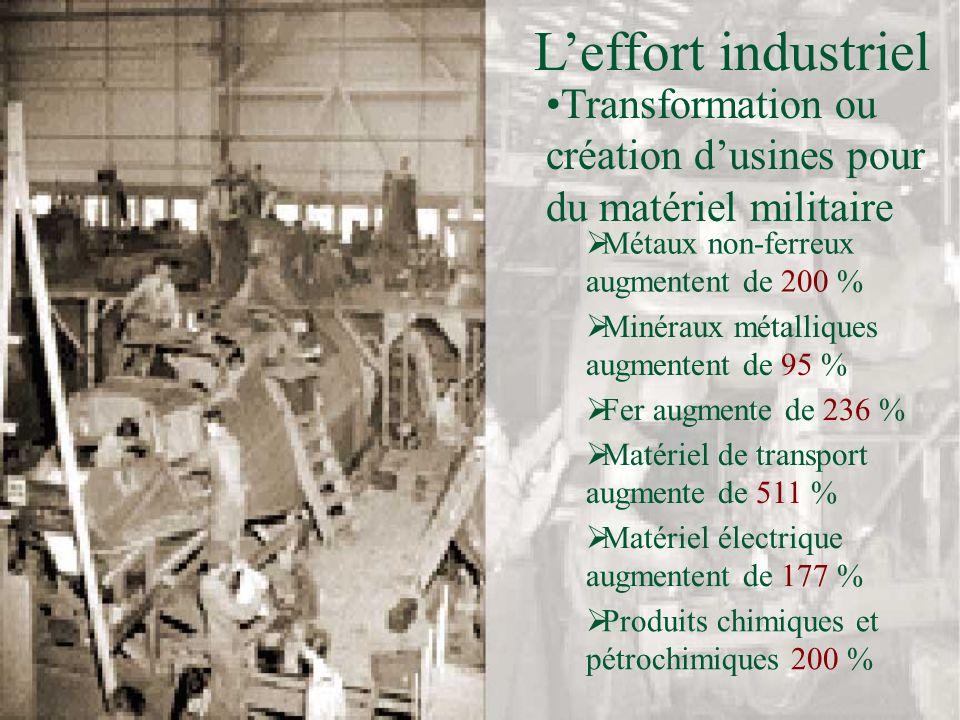 Leffort industriel Minéraux métalliques augmentent de 95 % Transformation ou création dusines pour du matériel militaire Métaux non-ferreux augmentent