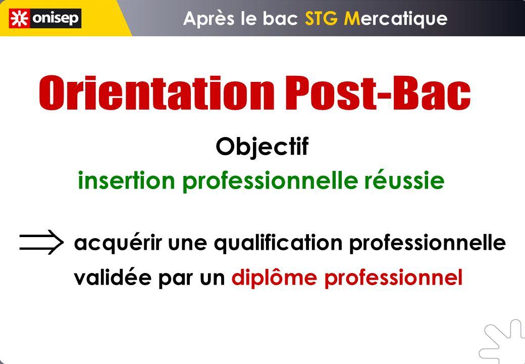 Objectif acquérir une qualification professionnelle validée par un diplôme professionnel insertion professionnelle réussie Après le bac STG Mercatique