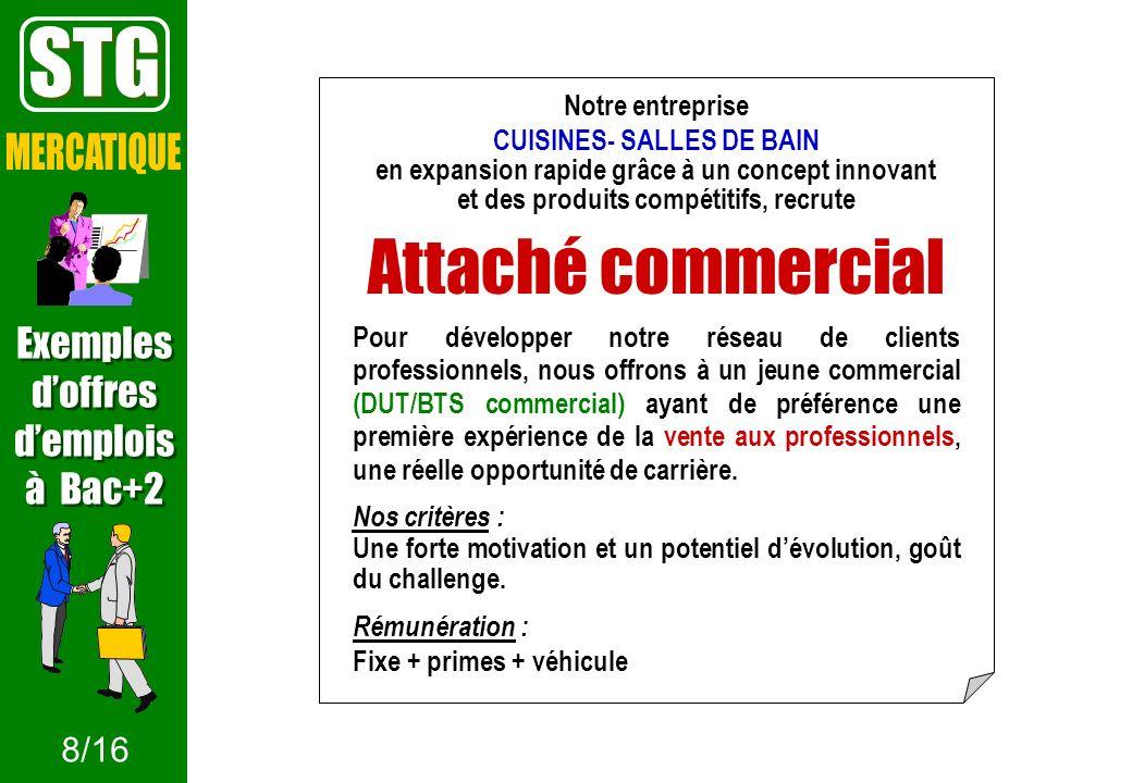 Notre entreprise CUISINES- SALLES DE BAIN en expansion rapide grâce à un concept innovant et des produits compétitifs, recrute Attaché commercial Pour